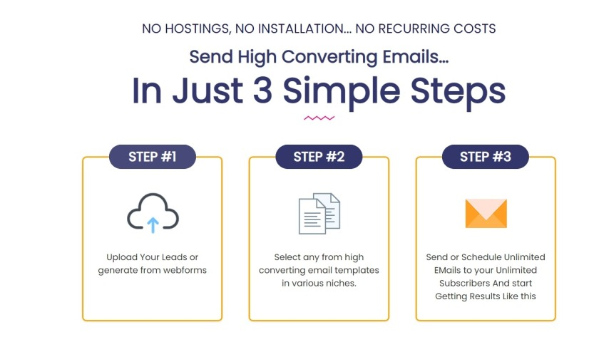 MAILPANDA REVIEW: New Cloud Based Technology Allows you Send Unlimited Emails to Unlimited Subscribers for a One Time Fee